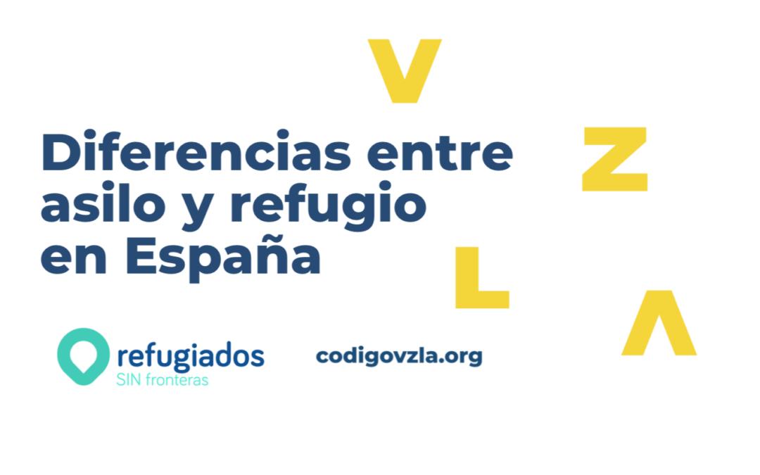 Diferencias entre «asilo» y «refugio» en España